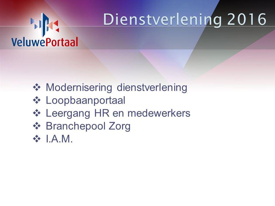  Modernisering dienstverlening  Loopbaanportaal  Leergang HR en medewerkers  Branchepool Zorg  I.A.M.
