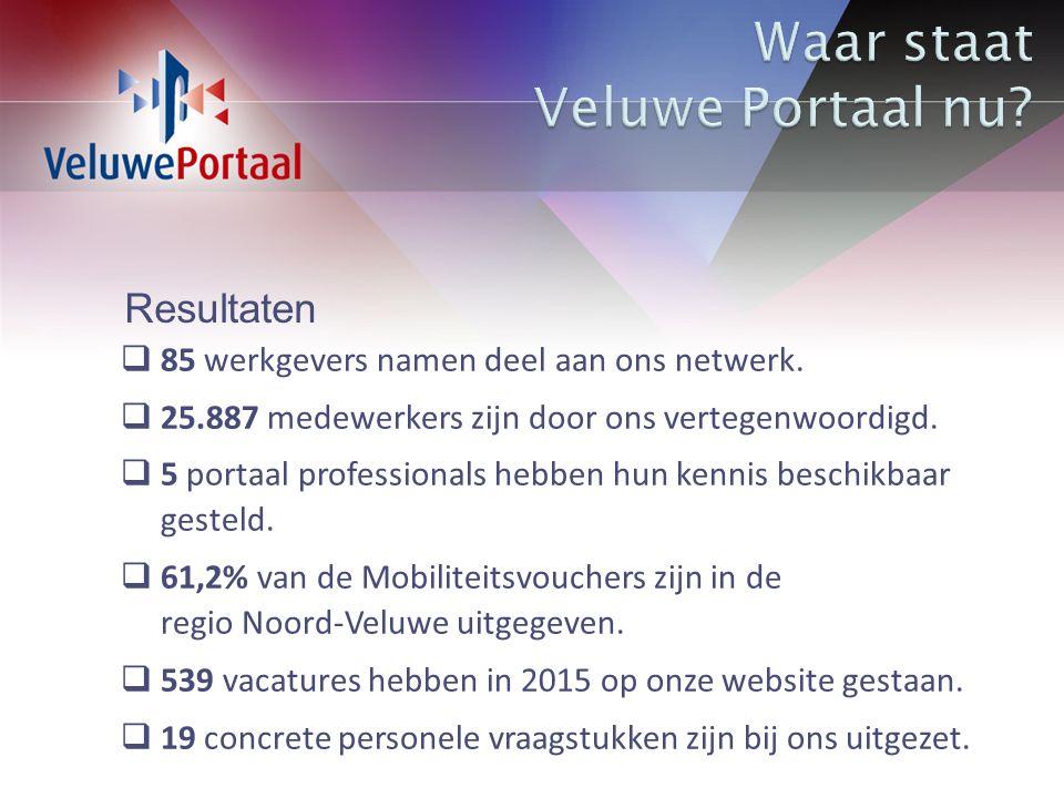 Resultaten  85 werkgevers namen deel aan ons netwerk.
