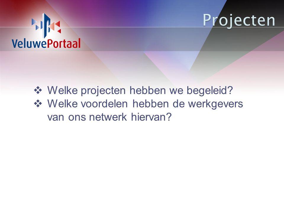  Welke projecten hebben we begeleid.