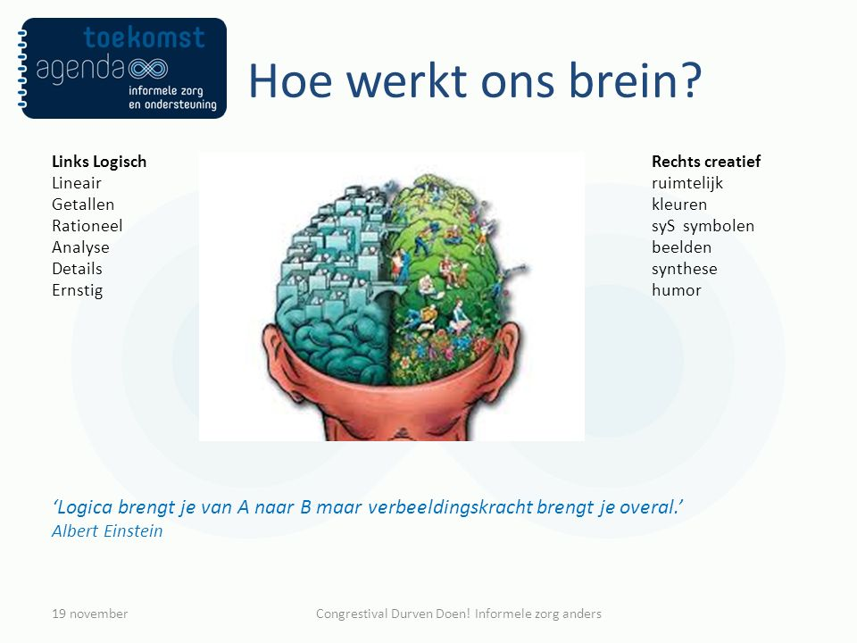 Hoe werkt ons brein? Links LogischRechts creatief Lineairruimtelijk Getallenkleuren RationeelsyS symbolen Analysebeelden Detailssynthese Ernstighumor