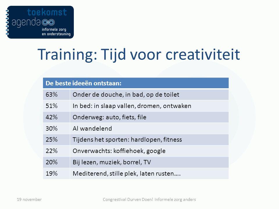 Training: Tijd voor creativiteit De beste ideeën ontstaan: 63%Onder de douche, in bad, op de toilet 51%In bed: in slaap vallen, dromen, ontwaken 42%On