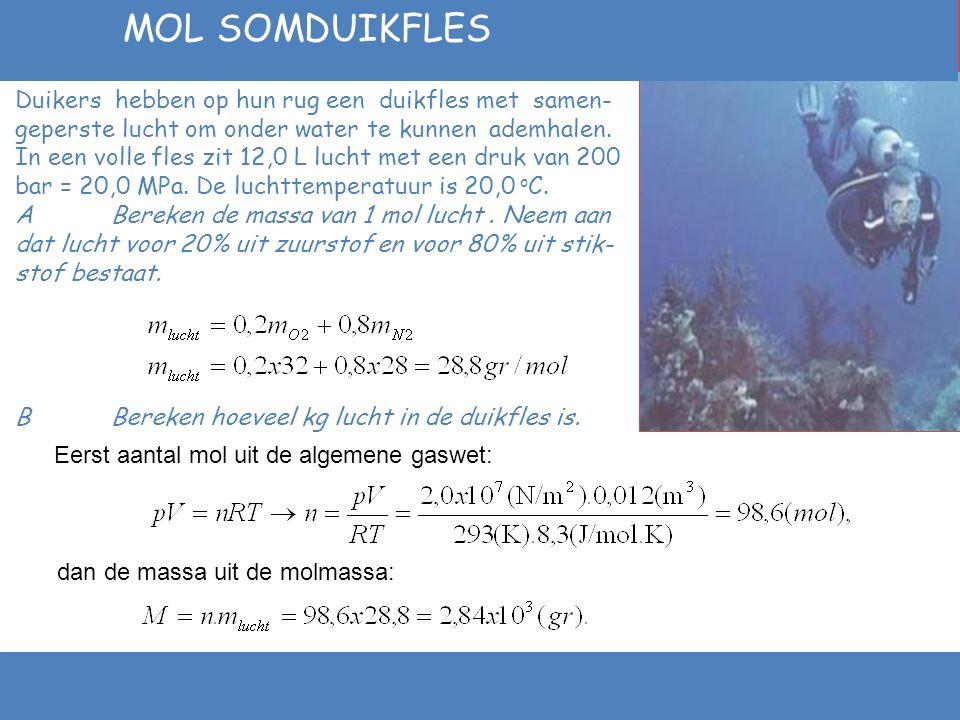MOL SOMDUIKFLES Duikers hebben op hun rug een duikfles met samen- geperste lucht om onder water te kunnen ademhalen. In een volle fles zit 12,0 L l