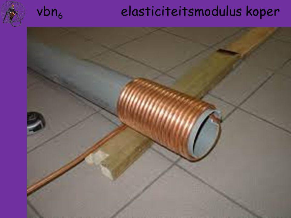 vbn 6 elasticiteitsmodulus koper Op een draad van 3,00 m lengte met een dikte van 1 mm wordt een trek- kracht van 31,5 N uitgeoefend. De draad rekt da