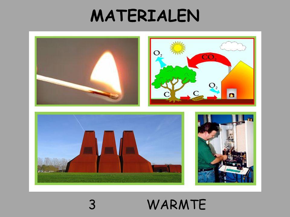 3WARMTE MATERIALEN
