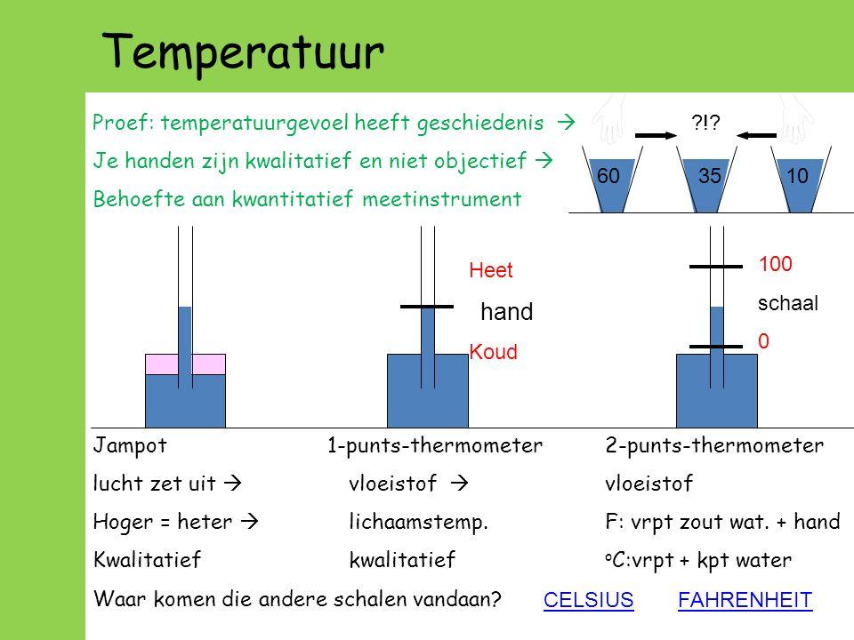 Jampot 1-punts-thermometer2-punts-thermometer lucht zet uit  vloeistof  vloeistof Hoger = heter  lichaamstemp.F: vrpt zout wat. + hand Kwalitatiefk