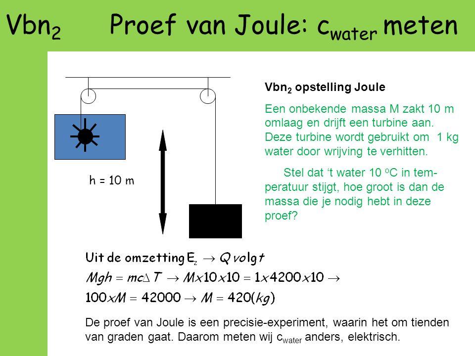 Vbn 2 Proef van Joule: c water meten Vbn 2 opstelling Joule Een onbekende massa M zakt 10 m omlaag en drijft een turbine aan. Deze turbine wordt gebru