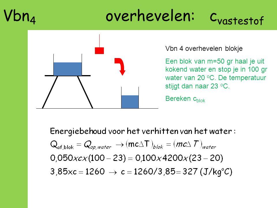 Vbn 4 overhevelen: c vastestof Vbn 4 overhevelen blokje Een blok van m=50 gr haal je uit kokend water en stop je in 100 gr water van 20 o C.