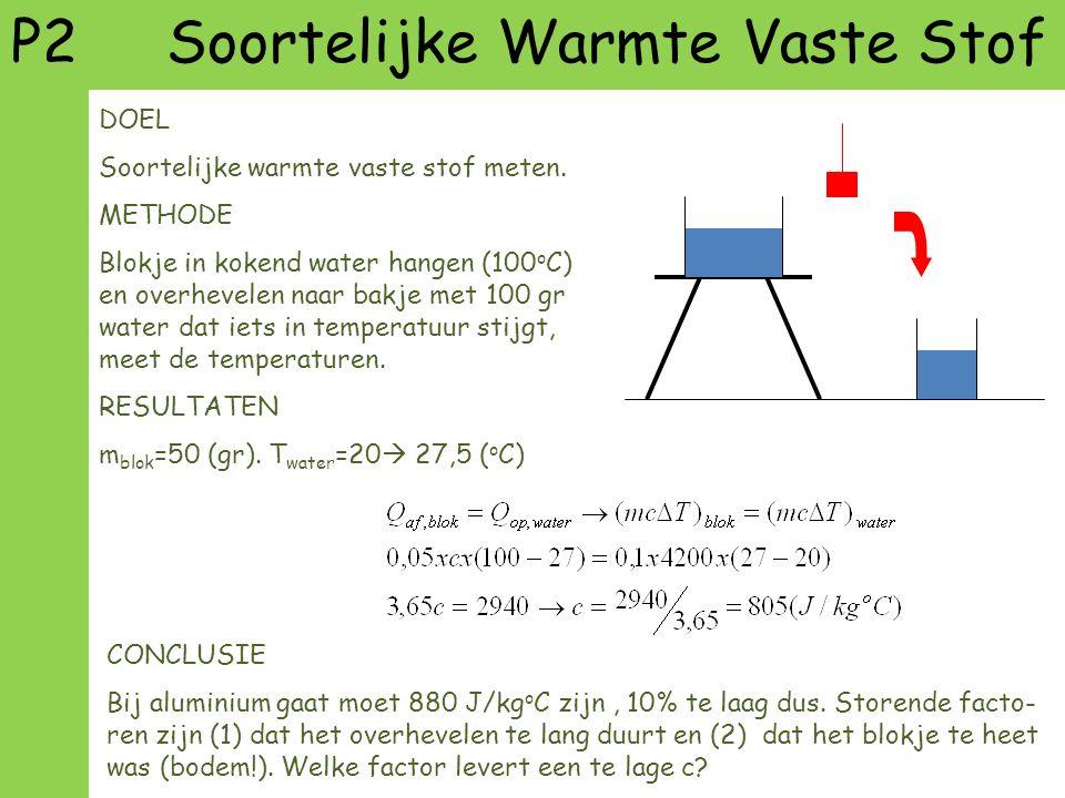 P2 Soortelijke Warmte Vaste Stof DOEL Soortelijke warmte vaste stof meten. METHODE Blokje in kokend water hangen (100 o C) en overhevelen naar bakje m