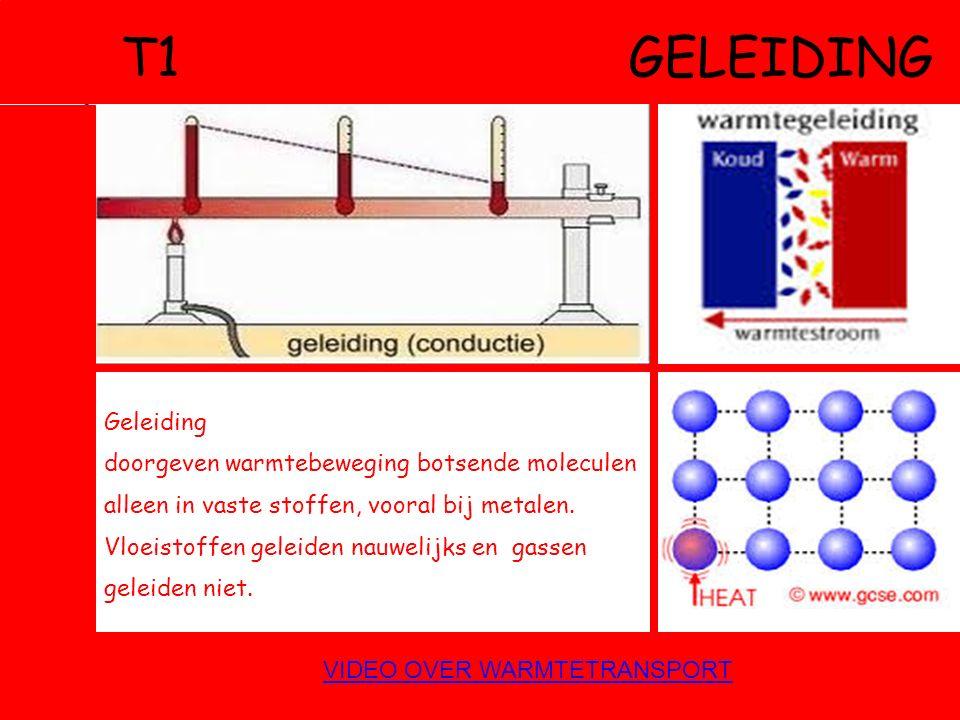 T1 GELEIDING Geleiding doorgeven warmtebeweging botsende moleculen alleen in vaste stoffen, vooral bij metalen.