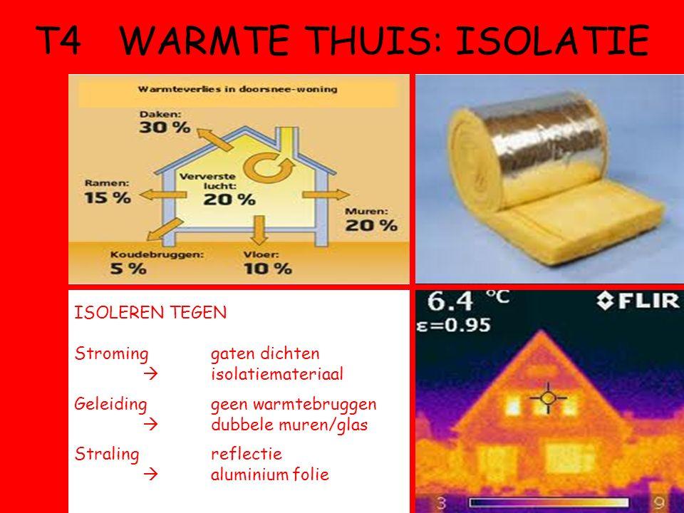 ISOLEREN TEGEN Strominggaten dichten  isolatiemateriaal Geleidinggeen warmtebruggen  dubbele muren/glas Stralingreflectie  aluminium folie T4 WARMTE THUIS: ISOLATIE