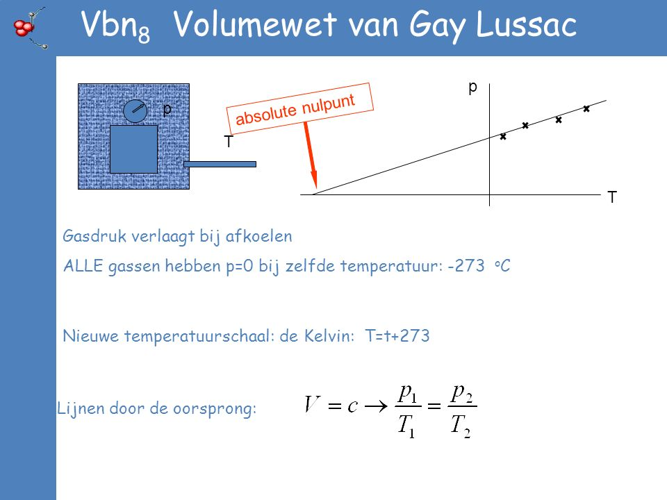 Vbn 8 Volumewet van Gay Lussac p T T p Gasdruk verlaagt bij afkoelen ALLE gassen hebben p=0 bij zelfde temperatuur: -273 o C absolute nulpunt Nieuwe temperatuurschaal: de Kelvin: T=t+273 Lijnen door de oorsprong: