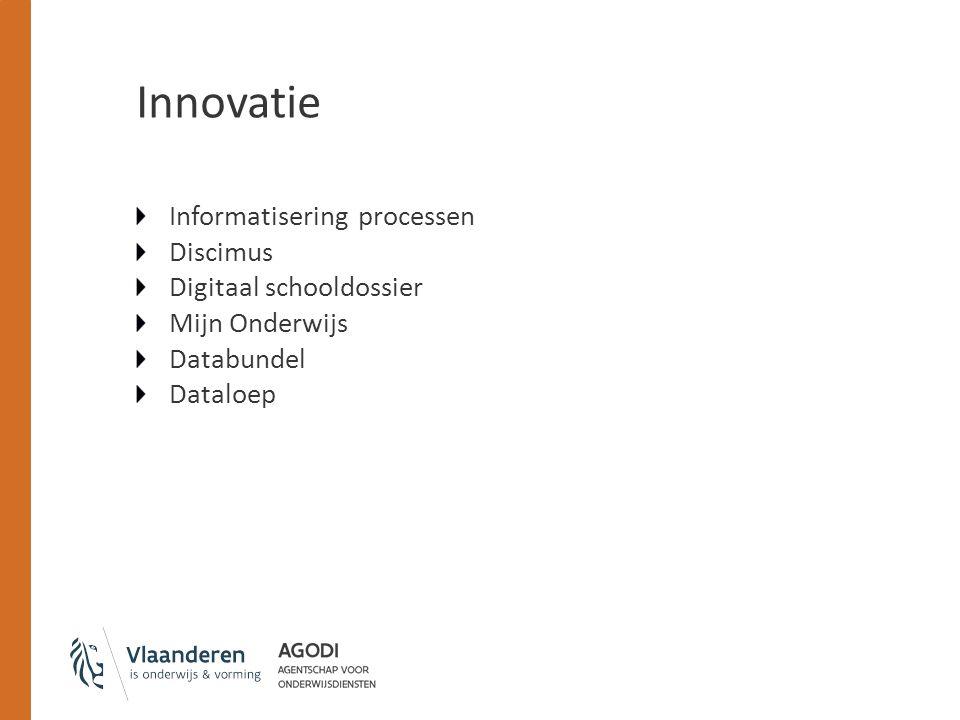 Innovatie Informatisering processen Discimus Digitaal schooldossier Mijn Onderwijs Databundel Dataloep
