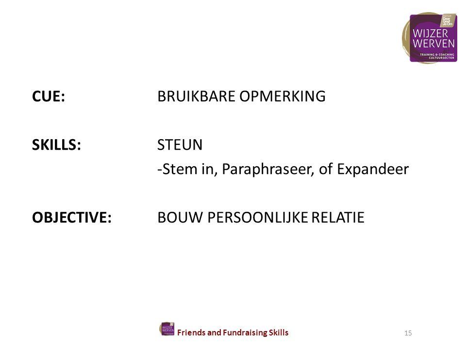 CUE:BRUIKBARE OPMERKING SKILLS:STEUN -Stem in, Paraphraseer, of Expandeer OBJECTIVE:BOUW PERSOONLIJKE RELATIE Friends and Fundraising Skills 15