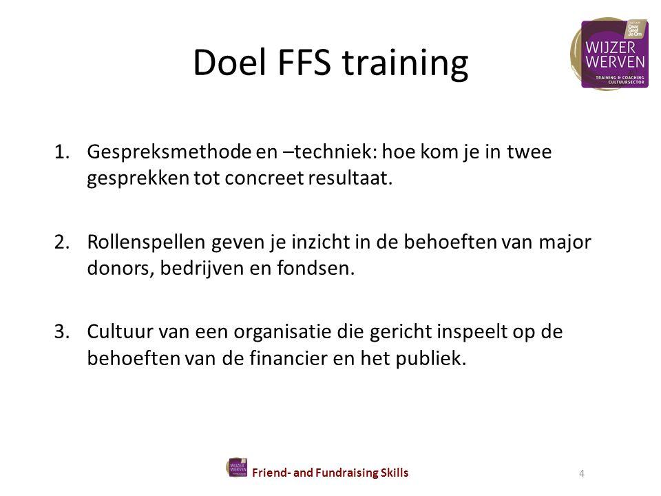 Doel FFS training 1.Gespreksmethode en –techniek: hoe kom je in twee gesprekken tot concreet resultaat.