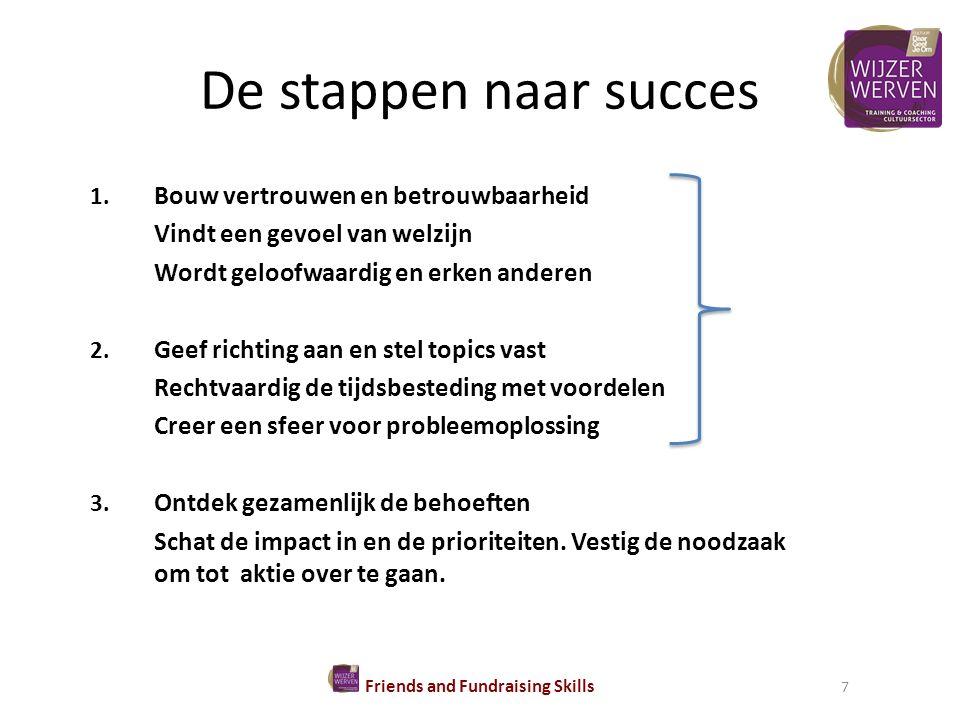 De stappen naar succes 1.