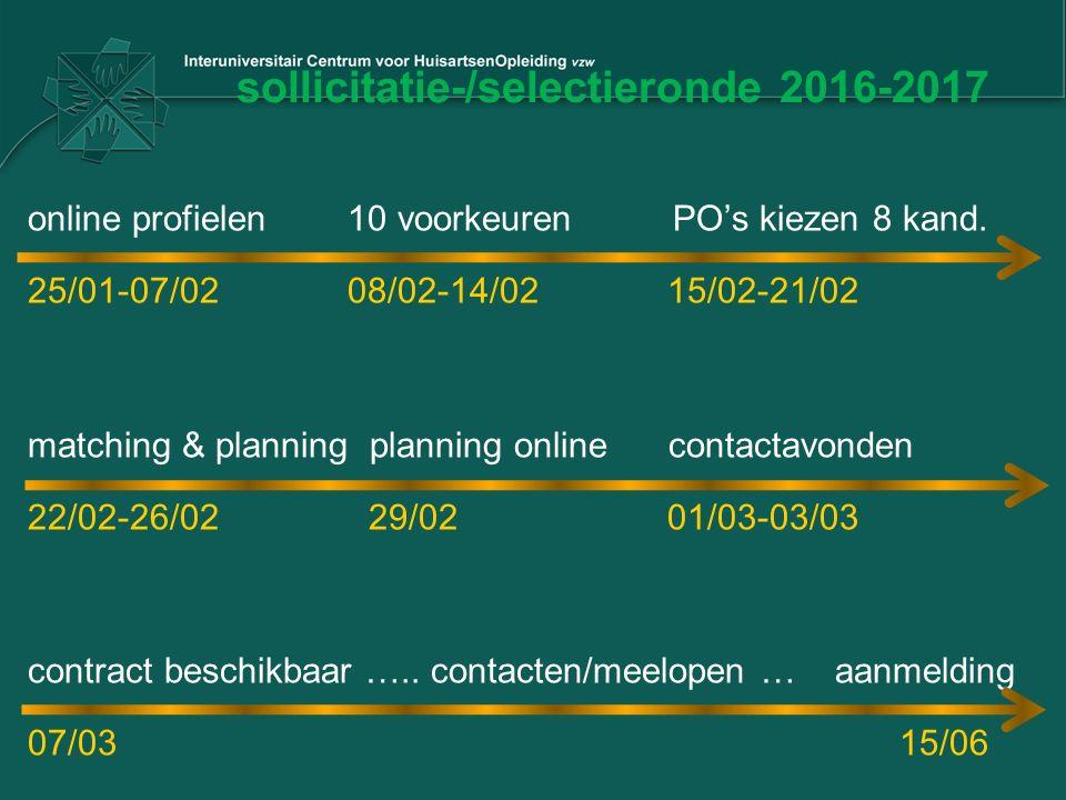 sollicitatie-/selectieronde 2016-2017 online profielen 10 voorkeuren PO's kiezen 8 kand. 25/01-07/0208/02-14/0215/02-21/02 matching & planning plannin
