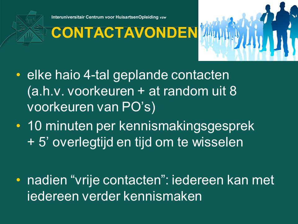 CONTACTAVONDEN elke haio 4-tal geplande contacten (a.h.v. voorkeuren + at random uit 8 voorkeuren van PO's) 10 minuten per kennismakingsgesprek + 5' o