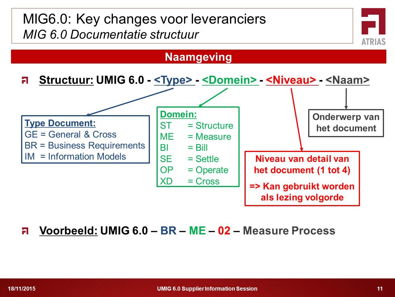 UMIG 6.0 Supplier Information Session 1118/11/2015 MIG6.0: Key changes voor leveranciers MIG 6.0 Documentatie structuur Type Document: GE = General &