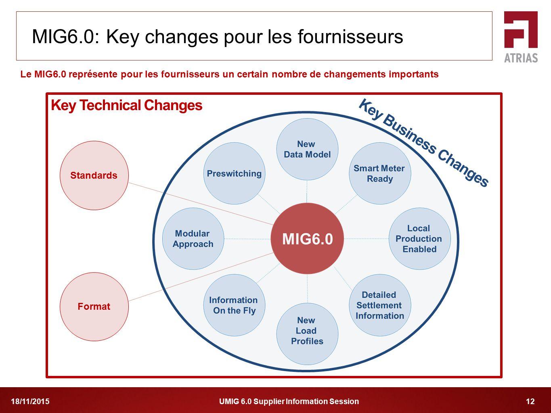 UMIG 6.0 Supplier Information Session 1218/11/2015 Le MIG6.0 représente pour les fournisseurs un certain nombre de changements importants MIG6.0: Key