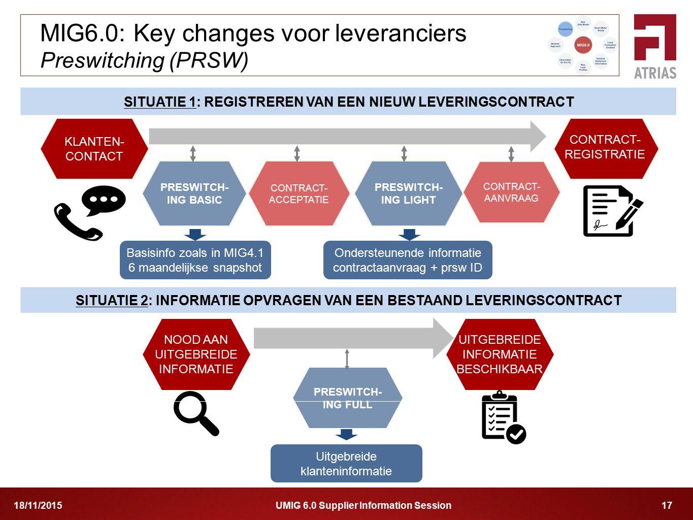UMIG 6.0 Supplier Information Session 1718/11/2015 SITUATIE 1: REGISTREREN VAN EEN NIEUW LEVERINGSCONTRACT MIG6.0: Key changes voor leveranciers Presw