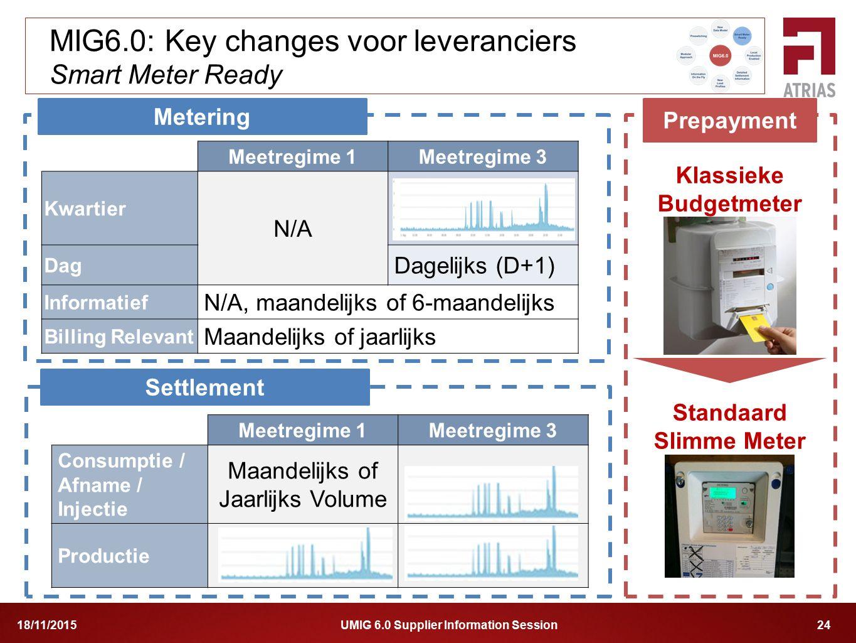 UMIG 6.0 Supplier Information Session 2418/11/2015 MIG6.0: Key changes voor leveranciers Smart Meter Ready Metering Prepayment Klassieke Budgetmeter S