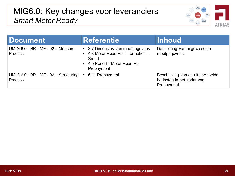 UMIG 6.0 Supplier Information Session 2518/11/2015 MIG6.0: Key changes voor leveranciers Smart Meter Ready DocumentReferentieInhoud UMIG 6.0 - BR - ME