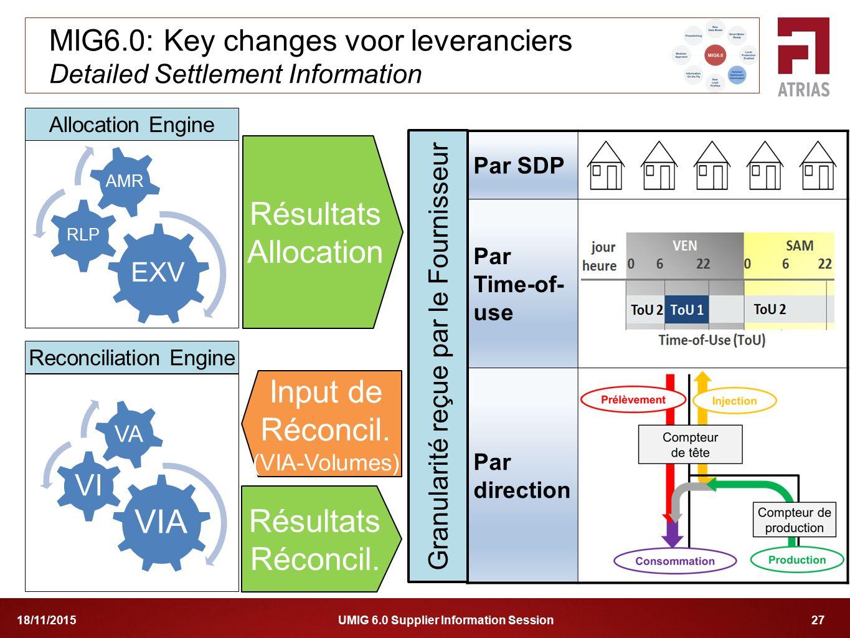 UMIG 6.0 Supplier Information Session 2718/11/2015 Par SDP Par Time-of- use Par direction Granularité reçue par le Fournisseur MIG6.0: Key changes voo