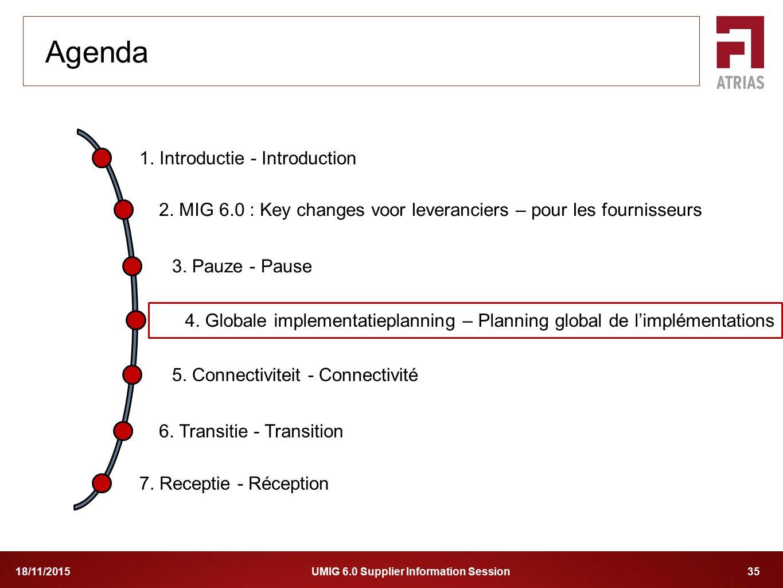 UMIG 6.0 Supplier Information Session 3518/11/2015 1. Introductie - Introduction 2. MIG 6.0 : Key changes voor leveranciers – pour les fournisseurs 4.