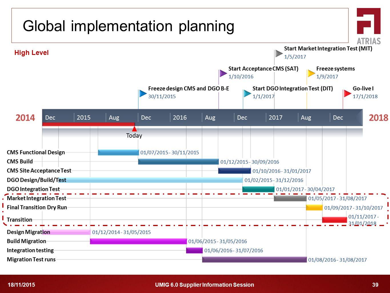 UMIG 6.0 Supplier Information Session 3918/11/2015 Global implementation planning High Level