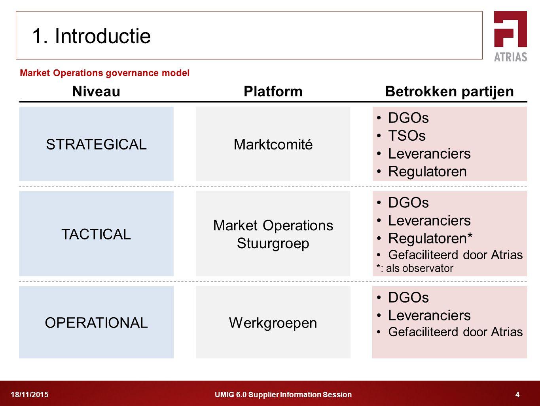 UMIG 6.0 Supplier Information Session 418/11/2015 Market Operations governance model 1. Introductie NiveauPlatformBetrokken partijen STRATEGICALMarktc