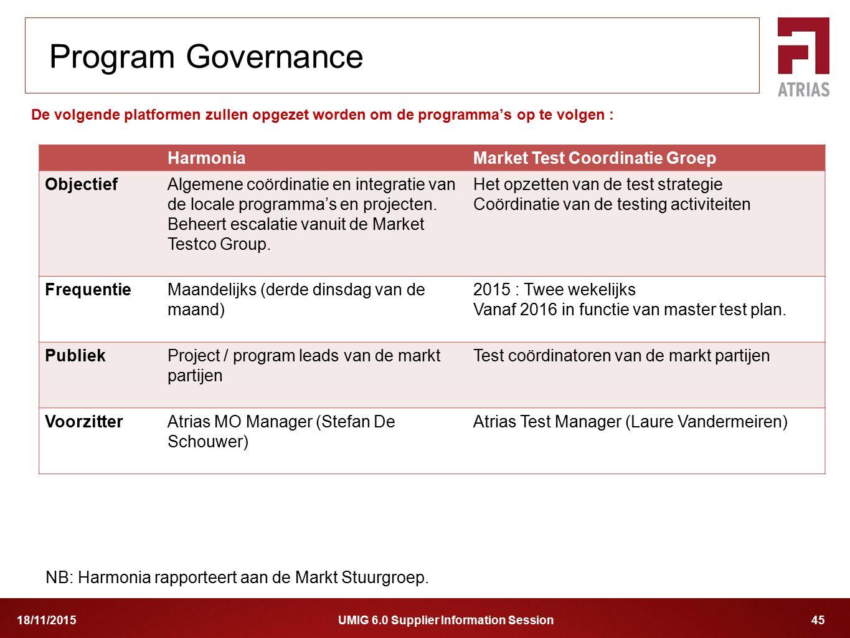 UMIG 6.0 Supplier Information Session 4518/11/2015 De volgende platformen zullen opgezet worden om de programma's op te volgen : Program Governance Ha