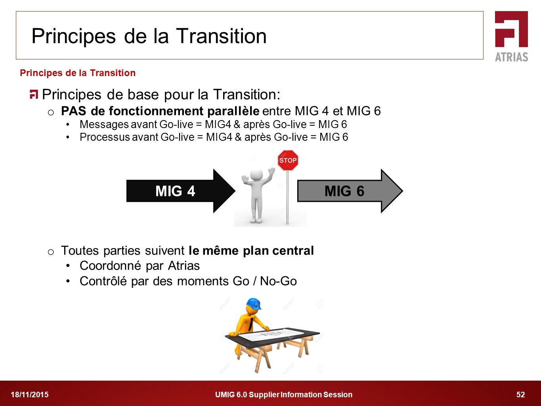 UMIG 6.0 Supplier Information Session 5218/11/2015 Principes de base pour la Transition: o PAS de fonctionnement parallèle entre MIG 4 et MIG 6 Messag