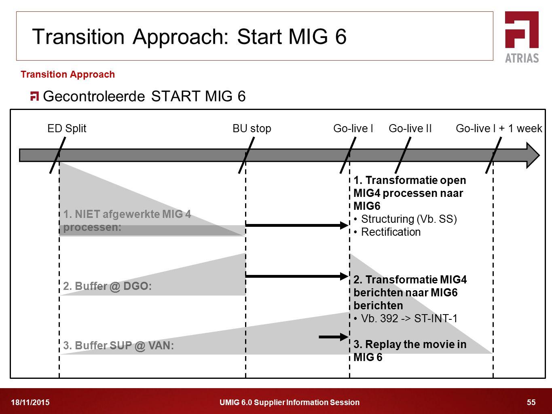 UMIG 6.0 Supplier Information Session 5518/11/2015 Gecontroleerde START MIG 6 Transition Approach Transition Approach: Start MIG 6 ED SplitBU stopGo-l