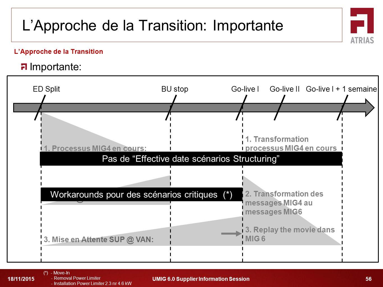 UMIG 6.0 Supplier Information Session 5618/11/2015 Importante: L'Approche de la Transition L'Approche de la Transition: Importante ED SplitBU stopGo-l