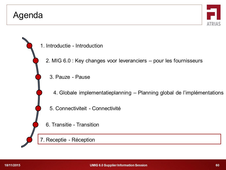 UMIG 6.0 Supplier Information Session 6018/11/2015 1. Introductie - Introduction 2. MIG 6.0 : Key changes voor leveranciers – pour les fournisseurs 4.
