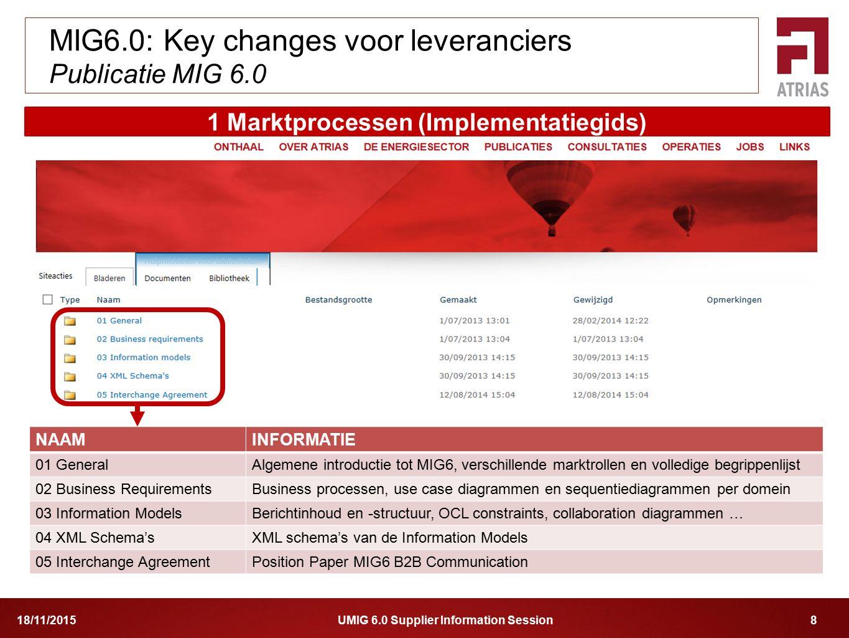 UMIG 6.0 Supplier Information Session 818/11/2015 MIG6.0: Key changes voor leveranciers Publicatie MIG 6.0 1 Marktprocessen (Implementatiegids) NAAMIN