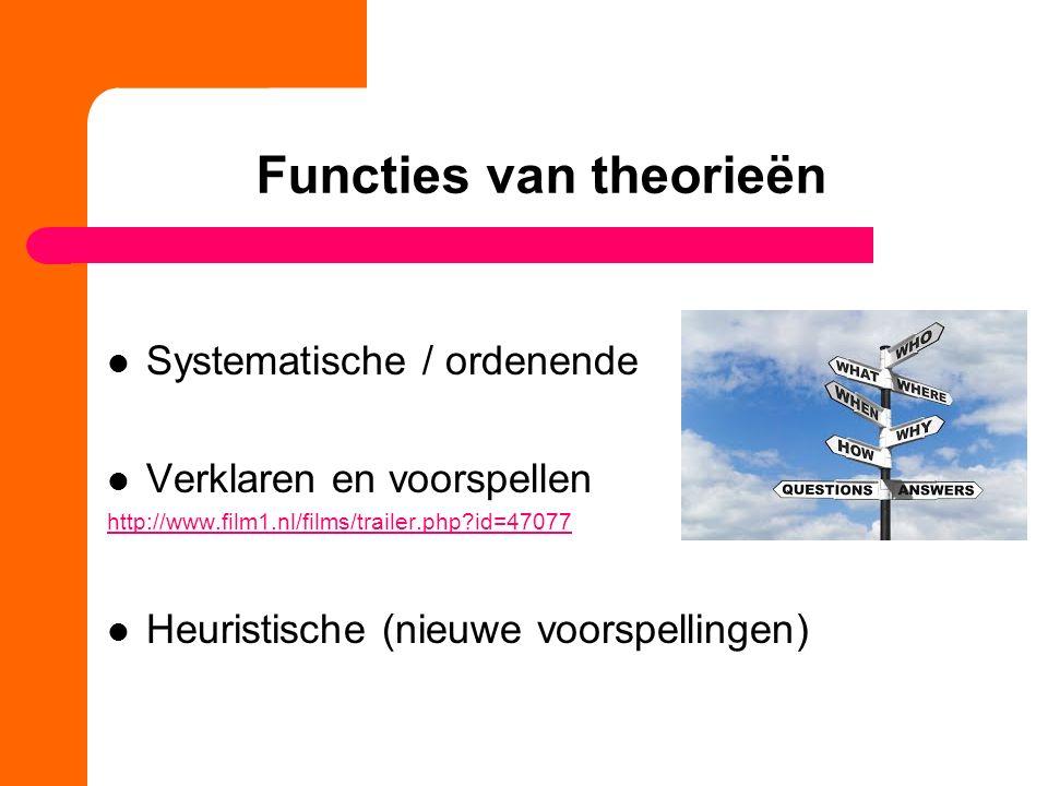 Functies van theorieën Systematische / ordenende Verklaren en voorspellen http://www.film1.nl/films/trailer.php?id=47077 Heuristische (nieuwe voorspel
