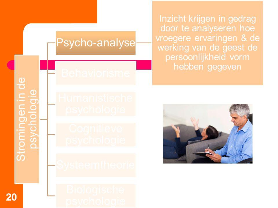 20 Stromingen in de psychologie Psycho-analyse Inzicht krijgen in gedrag door te analyseren hoe vroegere ervaringen & de werking van de geest de perso