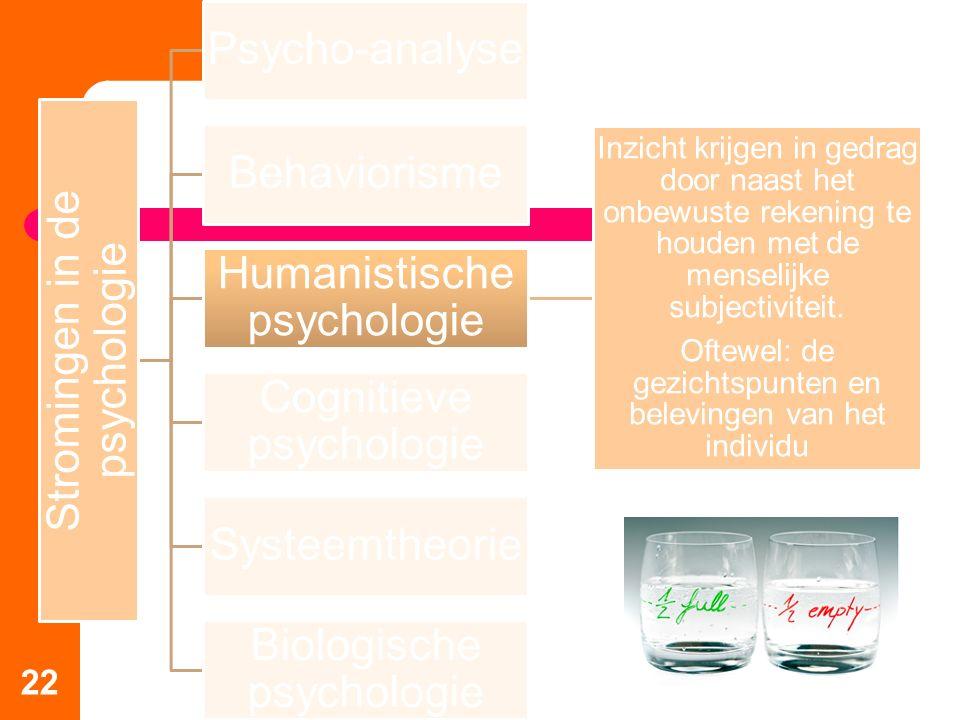 22 Stromingen in de psychologie Psycho-analyse Behaviorisme Humanistische psychologie Inzicht krijgen in gedrag door naast het onbewuste rekening te h