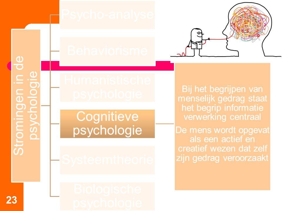 23 Stromingen in de psychologie Psycho-analyse Behaviorisme Humanistische psychologie Cognitieve psychologie Bij het begrijpen van menselijk gedrag st