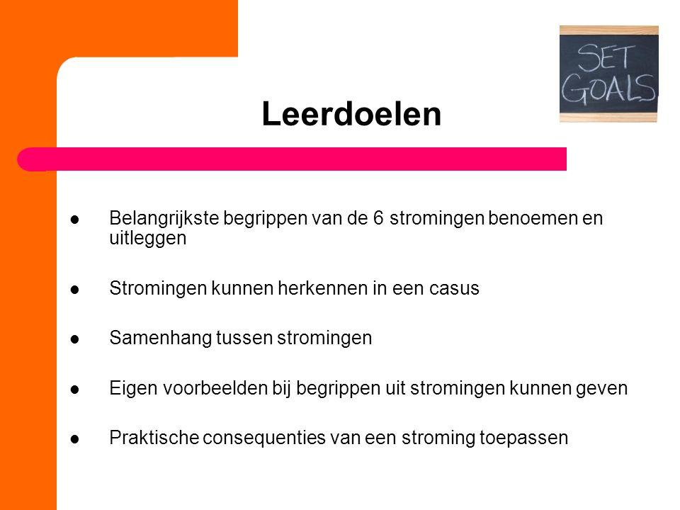 Literatuur BoekArtikelen op N@tschool