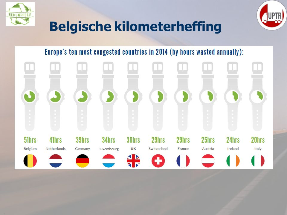 10 ppelijke Belgische kilometerheffing
