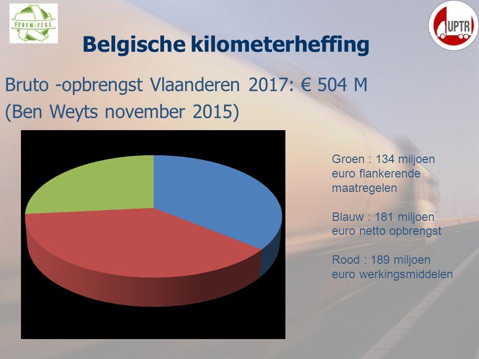 11 Bruto -opbrengst Vlaanderen 2017: € 504 M (Ben Weyts november 2015) ppelijke Belgische kilometerheffing Groen : 134 miljoen euro flankerende maatre