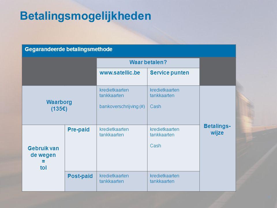 36 Betalingsmogelijkheden Gegarandeerde betalingsmethode Waar betalen? www.satellic.beService punten Waarborg (135€) kredietkaarten tankkaarten bankov