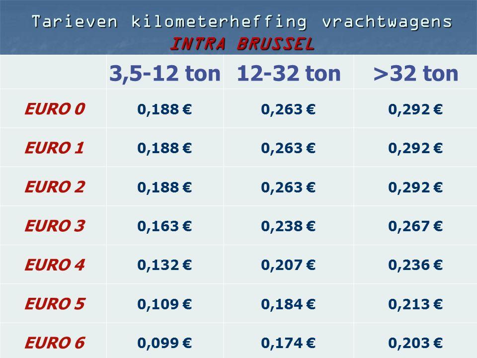 Tarieven kilometerheffing vrachtwagens INTRA BRUSSEL 3,5-12 ton12-32 ton>32 ton EURO 0 0,188 €0,263 €0,292 € EURO 1 0,188 €0,263 €0,292 € EURO 2 0,188