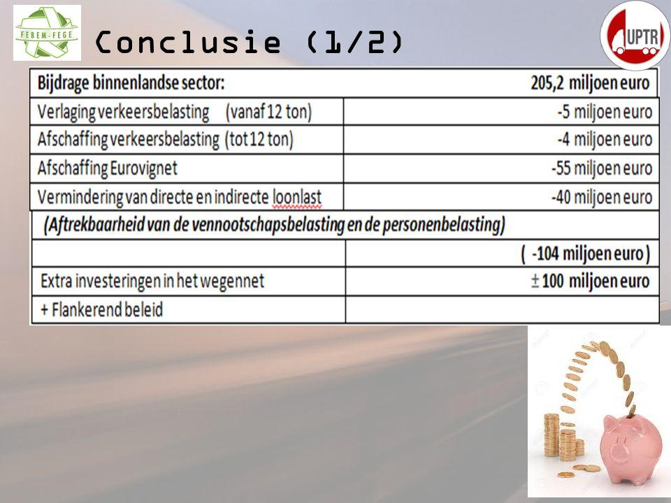 Conclusie (1/2)
