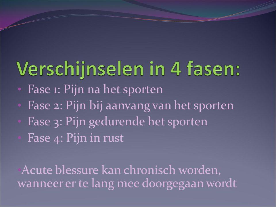 Fase 1: Pijn na het sporten Fase 2: Pijn bij aanvang van het sporten Fase 3: Pijn gedurende het sporten Fase 4: Pijn in rust Acute blessure kan chroni