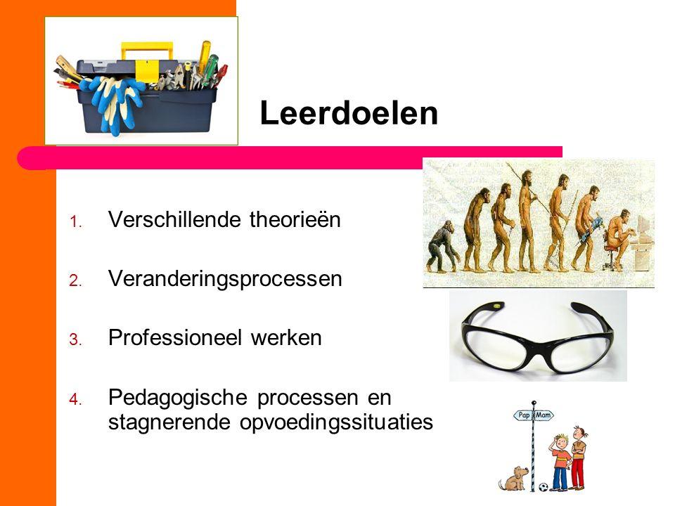 Leerdoelen 1. Verschillende theorieën 2. Veranderingsprocessen 3. Professioneel werken 4. Pedagogische processen en stagnerende opvoedingssituaties