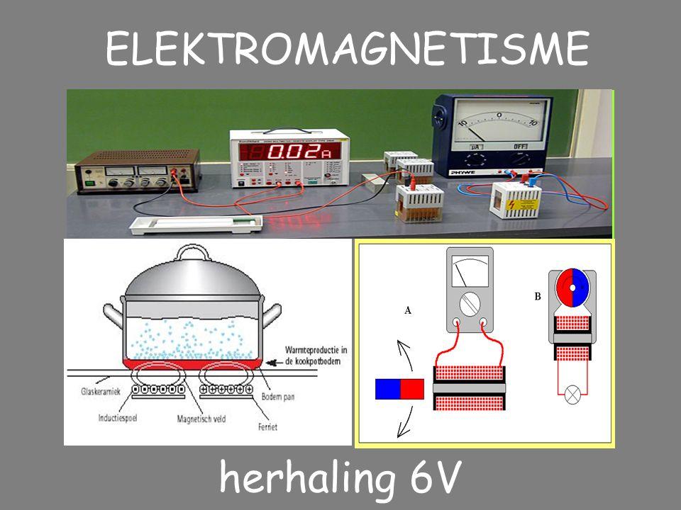 ELEKTROMAGNETISME herhaling 6V