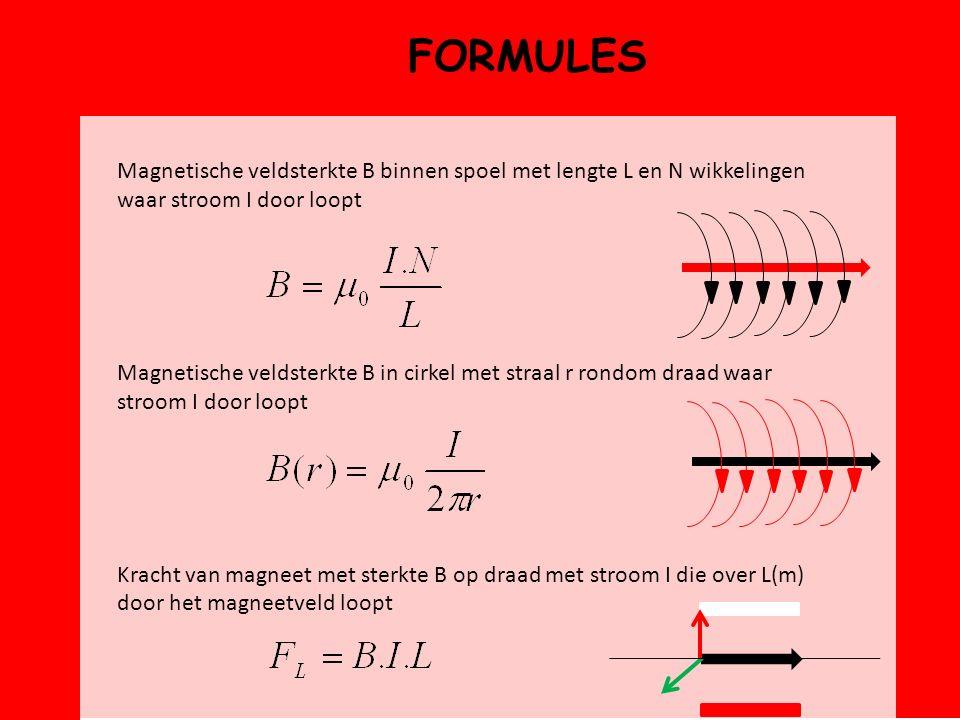 FORMULES Magnetische veldsterkte B binnen spoel met lengte L en N wikkelingen waar stroom I door loopt Magnetische veldsterkte B in cirkel met straal